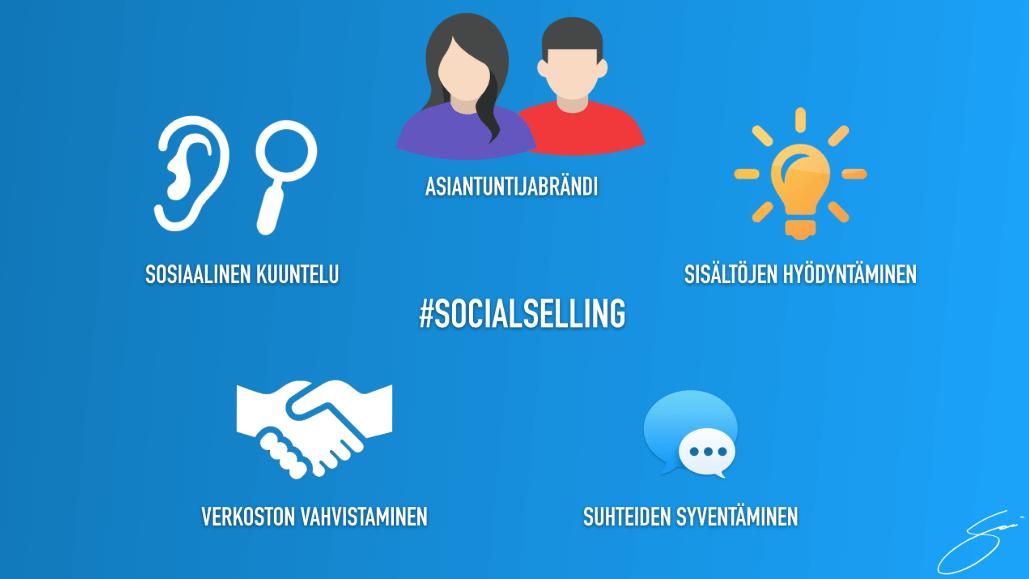 Social-Selling-viitekehys-viisi-ulottuvuutta